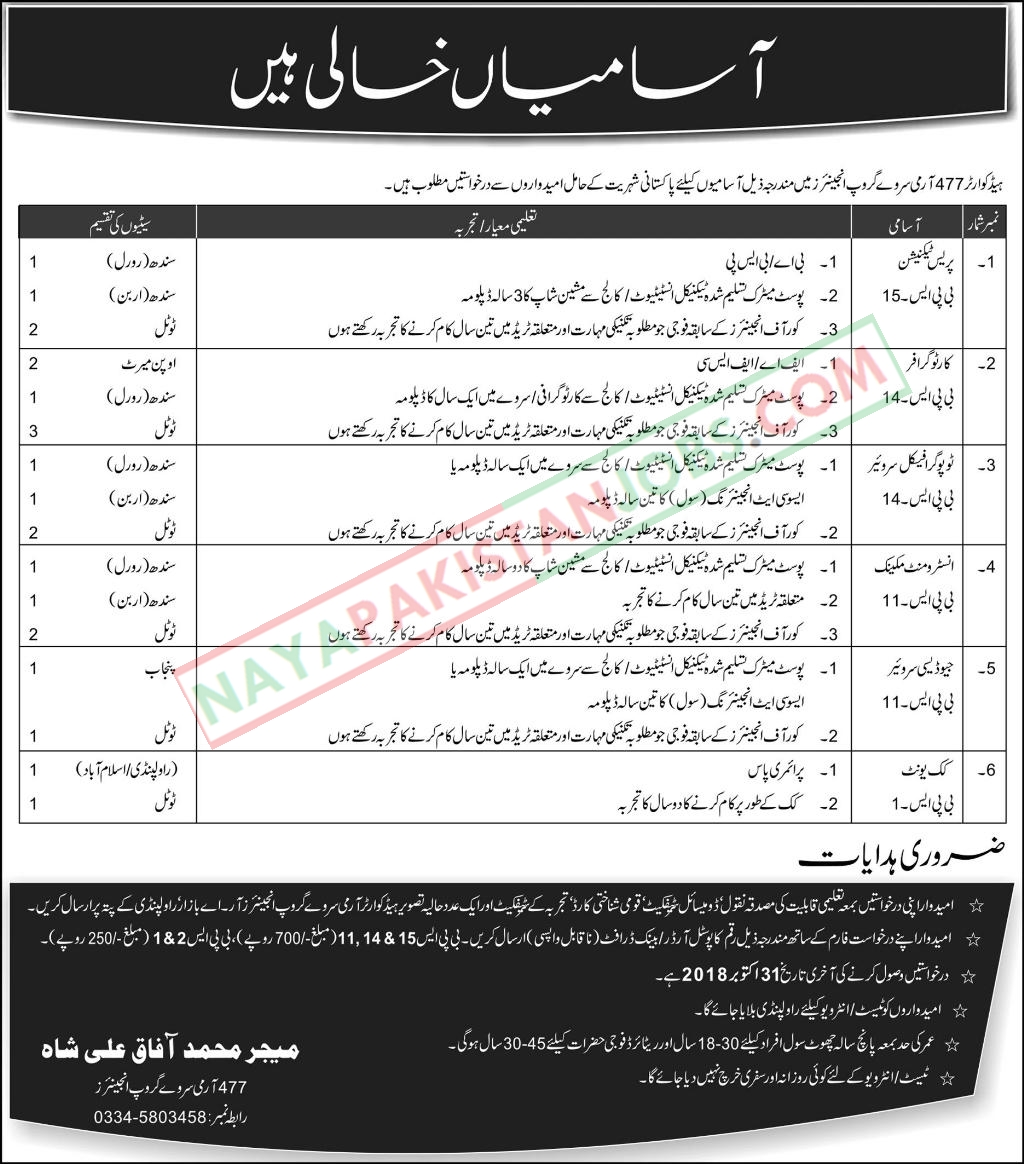 Latest Vacancies Announced in Headquarter 477 Army Survey Group Engineers Pak Army 14 October 2018 - Naya Pakistan