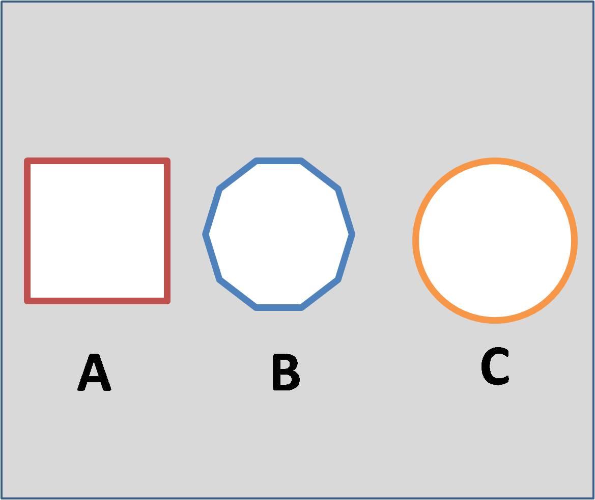 Mengapa Roda Bentuknya Bulat?? | De Eka