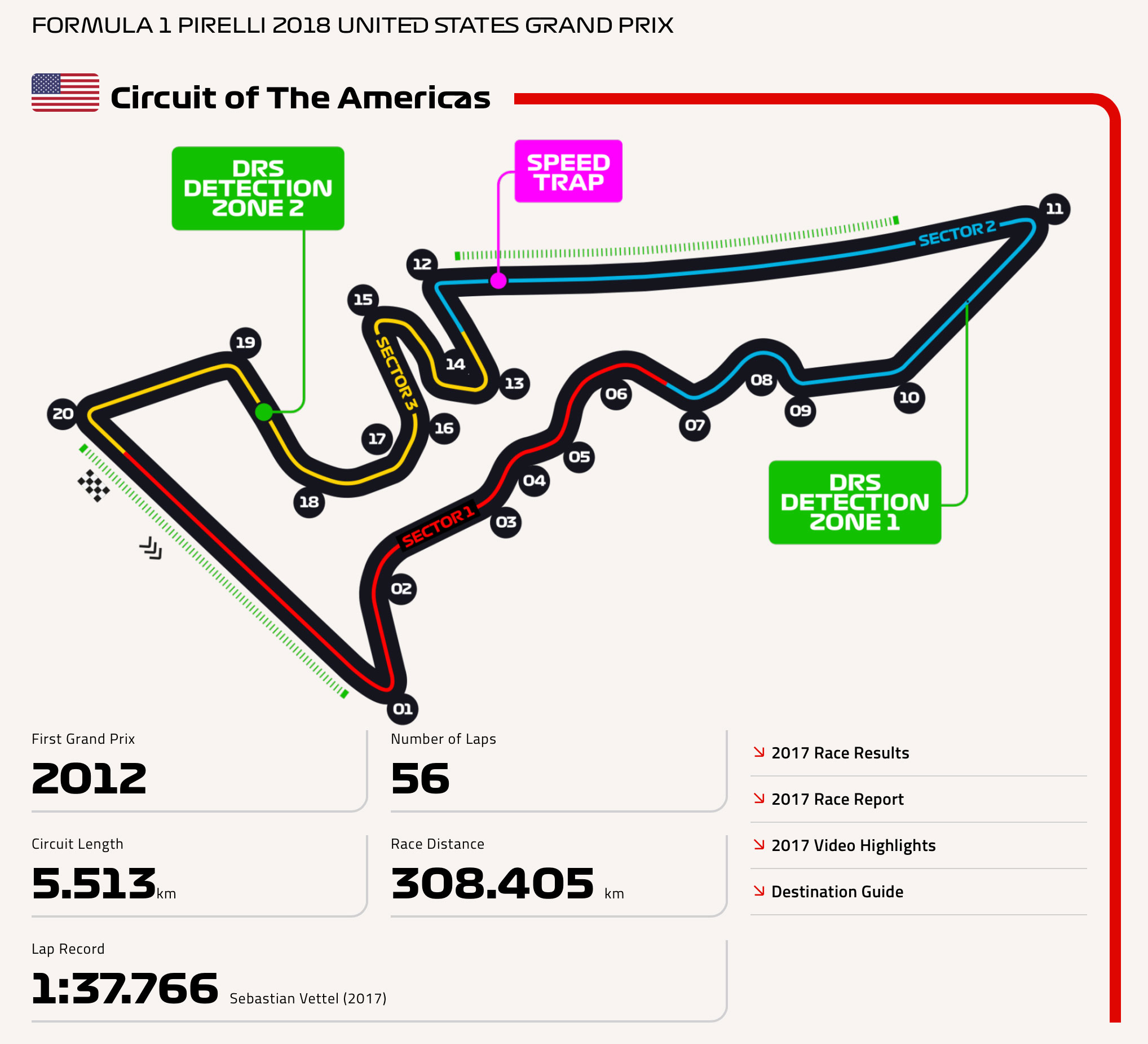 Welcome To Home Of Jakes Rolex World Magazine Formula 1 Circuit Diagrams The 2018 Pirelli United State Grand Prix Runs Begins On October 19th With Practice Laps And Saturday 20th Qualifying Occurs Then Race Is