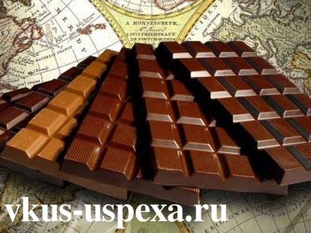 Как и где появился шоколад, История шоколада