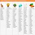 La taxonomía de Bloom.- (historia y modificaciones) Descargar Texto-