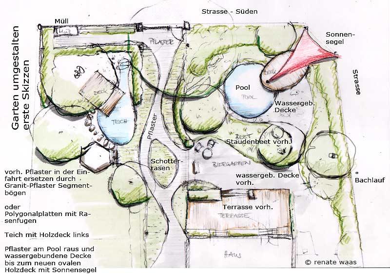 Garten umgestalten  Gartenteich, Pool, Sonnensegel und Wege, Gartenplan Geniessergarten