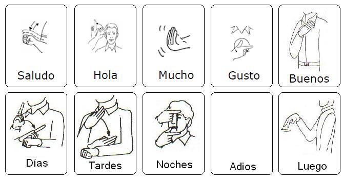 Compartir Signos (SORDOS): Saludos (LSM