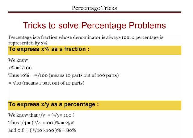 Percentage Tricks for Competitive Exams PDF Download