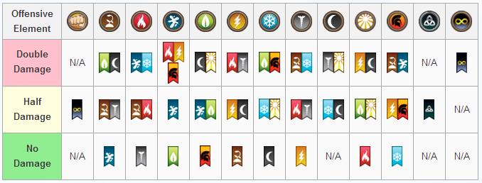 Dragon City Mod Apk 2020 V10.0(Unlimited Gems + Money)