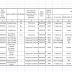 Daftar Urut Kepangkatan Pegawai Negeri Sipil (Guru dan TU) Sekolah 2016