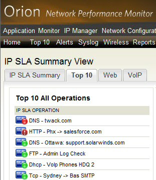 SolarWinds Orion IP SLA Manager