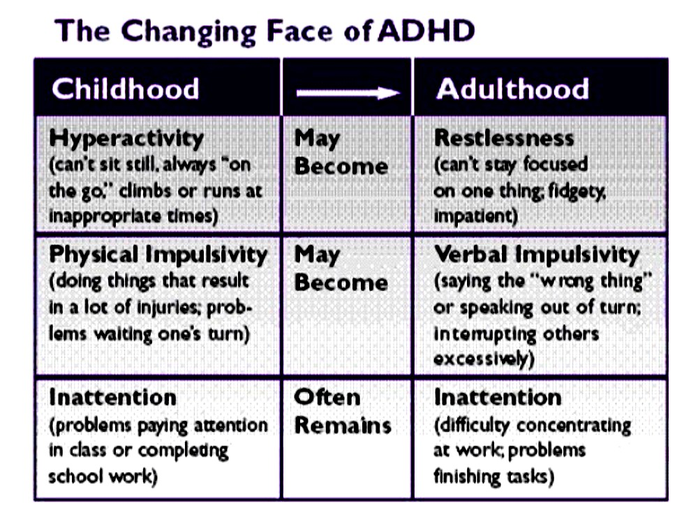 Adhd Natural Treatment Sports