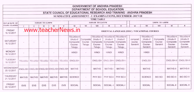 AP SA 1/ Summative 1 New Time Table 2017 #Syllabus, Summative 1 Revised Dates for Primary/ UP/ High Schools 2017