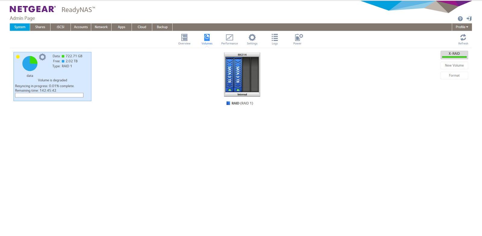 Computer & Technology Reviews: Review of Netgear ReadyNAS