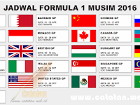Jadwal F1 2016 Siaran Langsung di Global TV iNews Live Race Kualifikasi Latihan