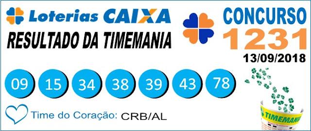 Resultado da Timemania concurso 1231 de 13/09/2018 (Imagem: Informe Notícias)