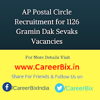 AP Postal Circle Recruitment for 1126 Gramin Dak Sevaks Vacancies