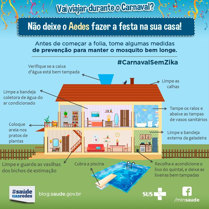 Medidas de prevenção contra o mosquito Aedes aegypti. Foto: Ministério da Saúde