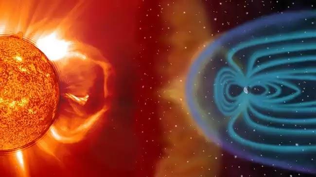 Ηλιακές σύνοδοι και η ισχύς τους