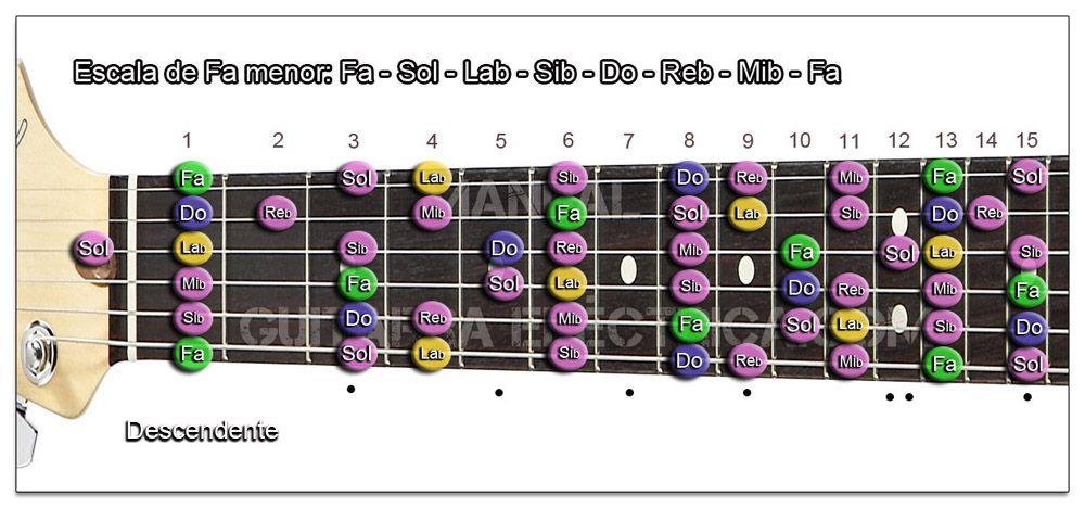 Escala Guitarra Fa menor natural (F)