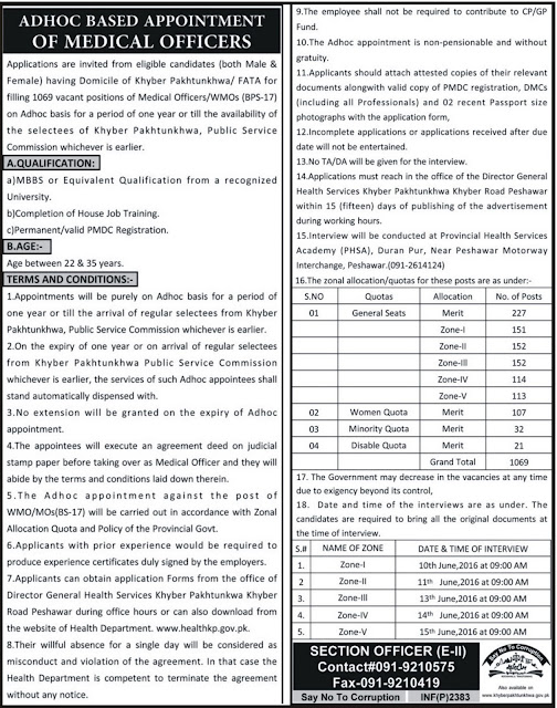 Medical Officers Jobs & Women Medical Officers Jobs in KPK Pakistan Doctors Jobs