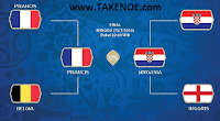 Prancis vs Kroasia FINAL
