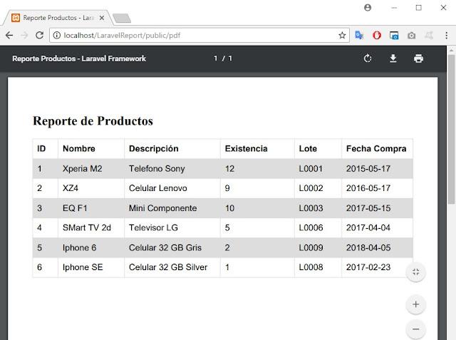Reporte de productos en Laravel Framework