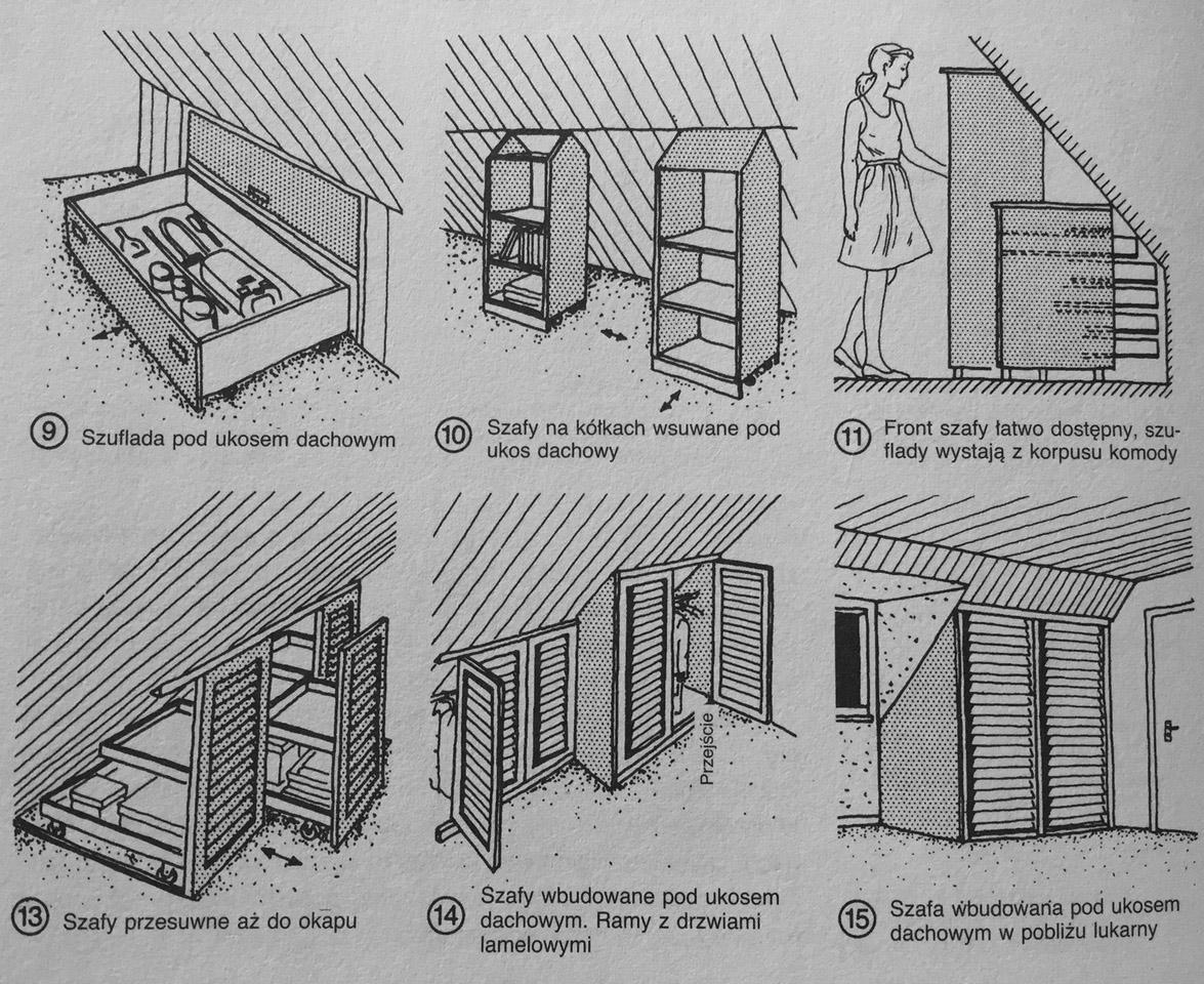 podręcznik projektowania architektoniczno budowlanego pdf