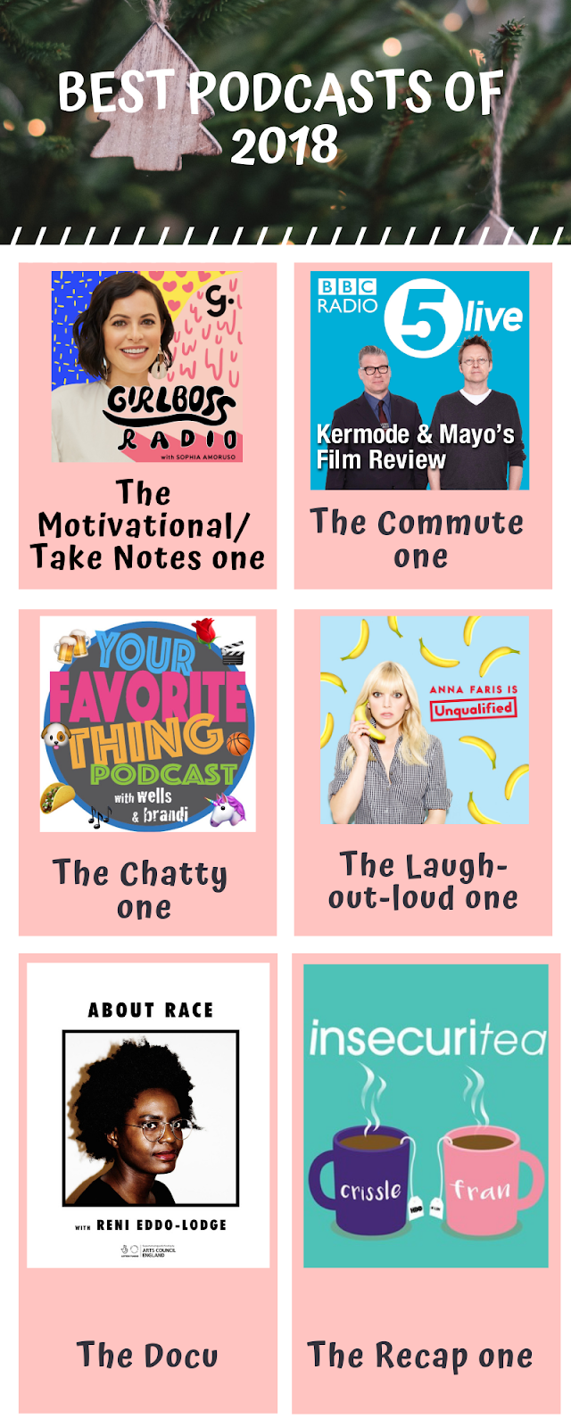 An infographic showing the best podcasts of 2018. These are, Anna Faris is Unqualified, Insecuritea, Girlboss Radio, Kermode and Mayo Film Review, About Race with Reni Eddo Lodge , Your Favourite Thing with Wells Adams and Brandi Cyrus