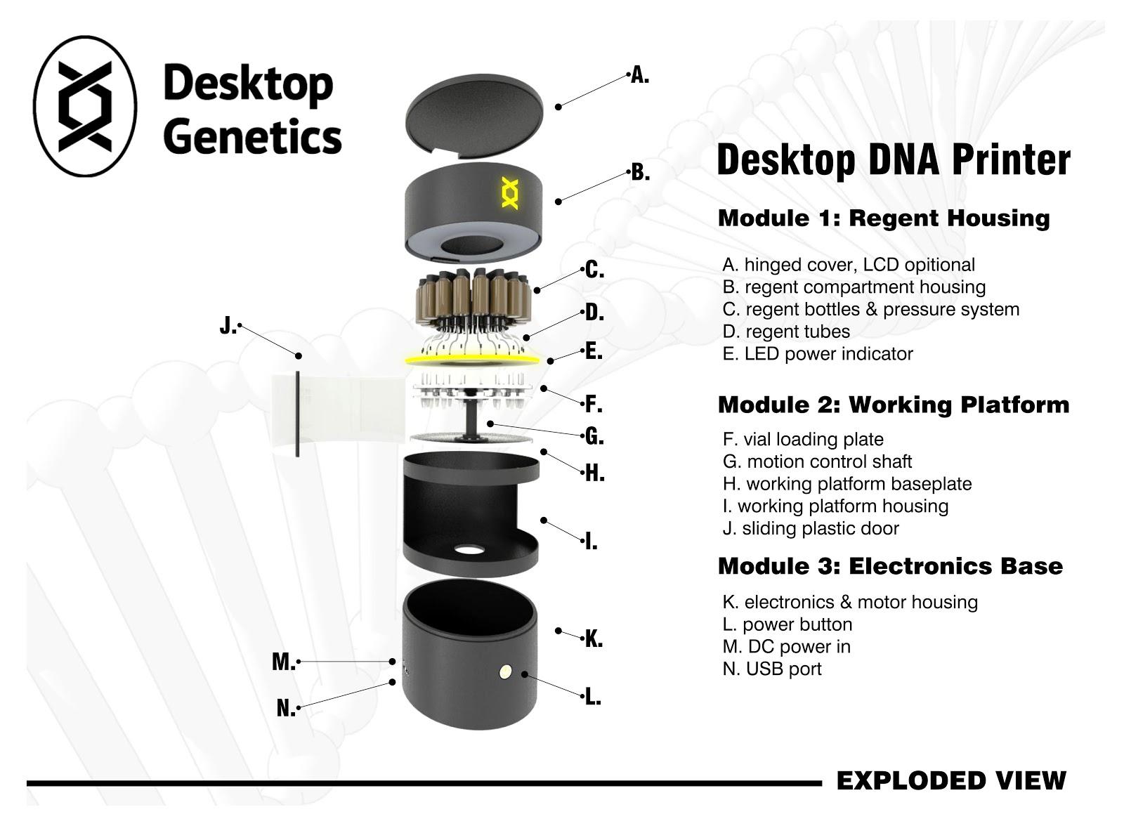 Helios Labs Desktop Dna Printer Proposal 1