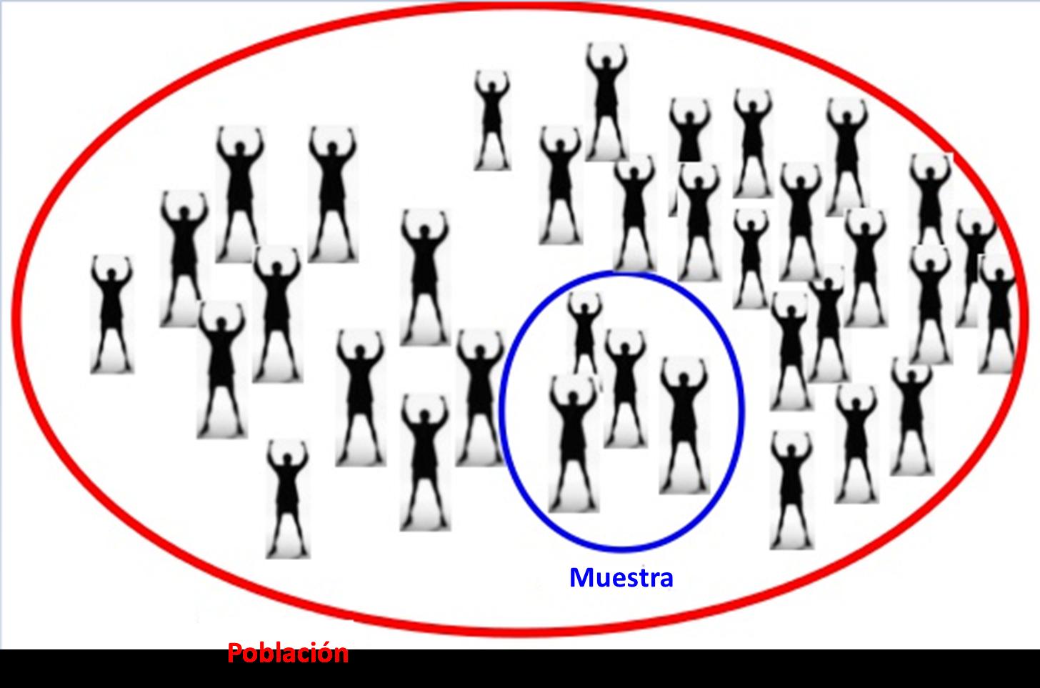PASOS PARA CALCULAR EL TAMAÑO DE UNA MUESTRA ~ ASESORÍA ...