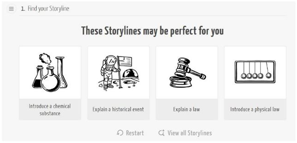 finding storyline usine mysimpleshow video animation maker