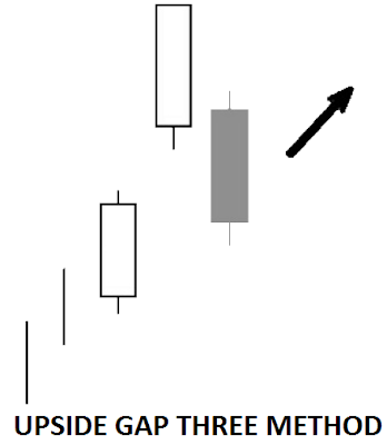 binary option candlestick analysis