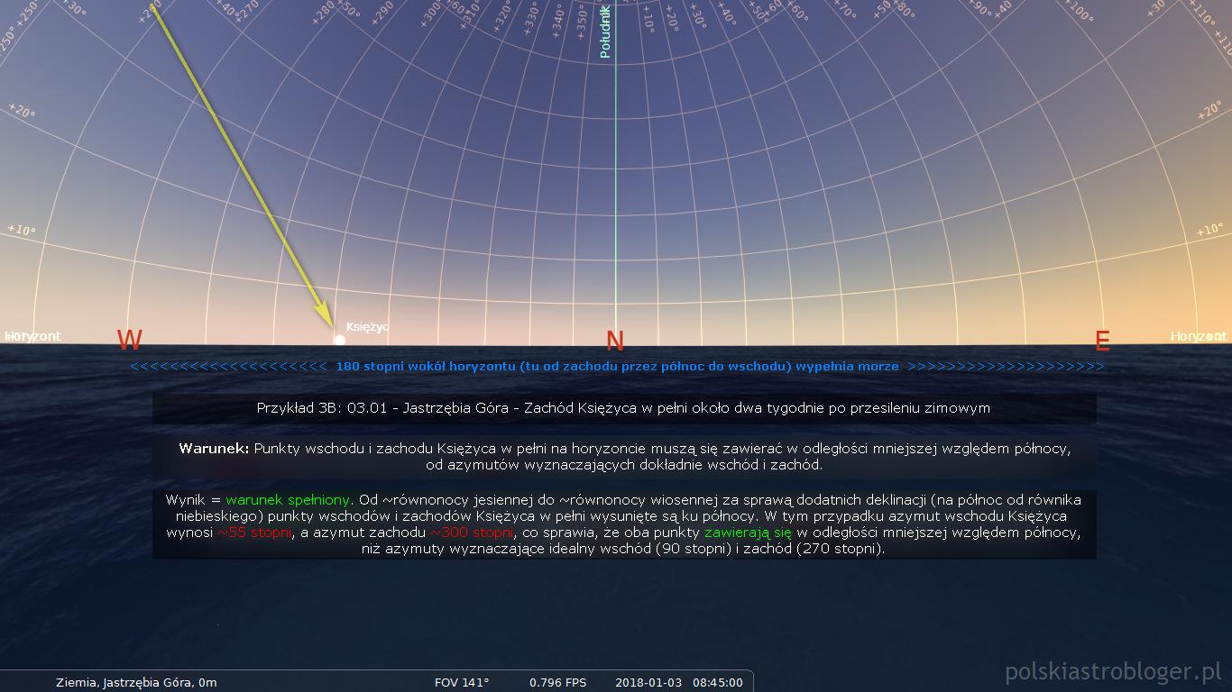 Symulacja nr 11. Przykład 3, część B - Zachód Księżyca w pełni około dwa tygodnie po przesileniu zimowym na przykładzie Jastrzębiej Góry