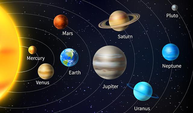 Planetas do nosso sistema solar segundo a NASA