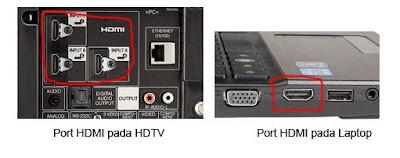 Port HDMI Pada Laptop Dan HDTV