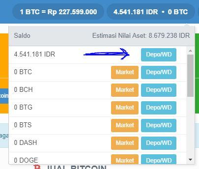 Cara Beli Bitcoin Mudah untuk Pemula