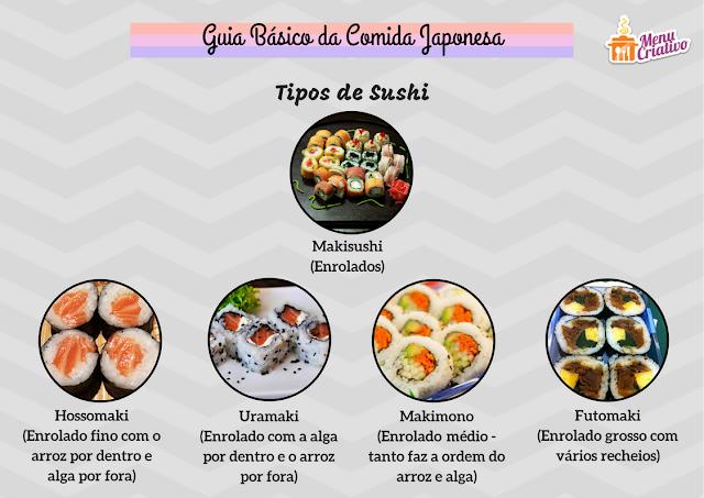 guia comida japonesa