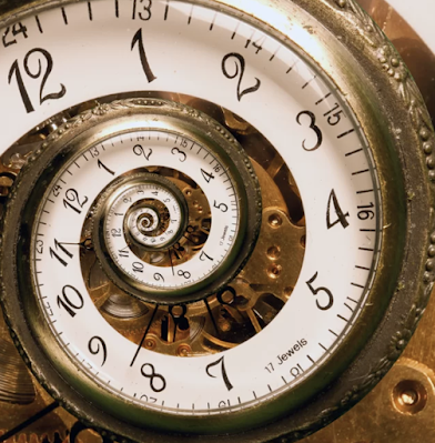 Time Status in English 2022