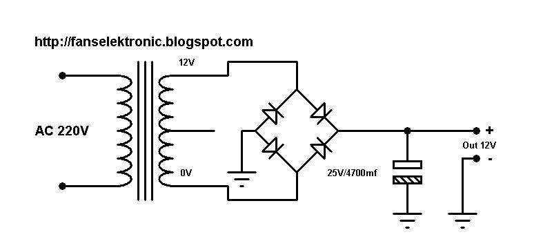Rangkaian Power Supply Adaptor Trafo - Cara Mudah Servis