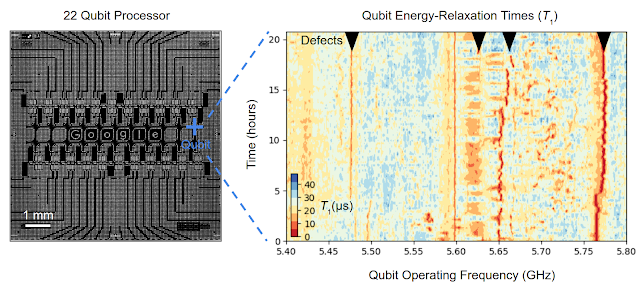 Quantum ai googblogs left a quantum processor similar to the one that was used to investigate qubit performance fluctuations one qubit is highlighted in blue malvernweather Gallery