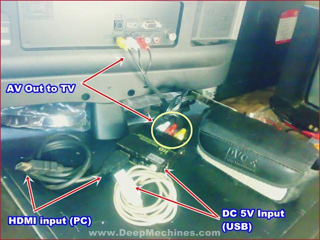 Alat Coverter Video PC (Komputer ke TV / Pemancar TV) - HDMI/VGA ke AV/TV