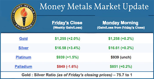 $GLD and $SLV Prices as of July 24 2017 @moneymetals - Money Metals Exchange