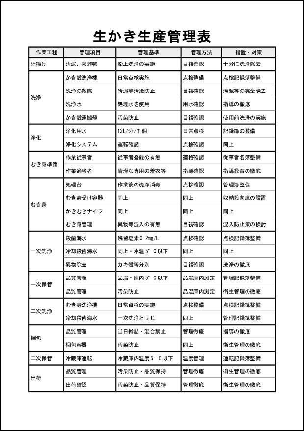 生かき生産管理表 006