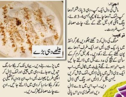 Urdu Recepies 4u Food Recipes In Urdu