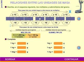 http://www.eltanquematematico.es/todo_mate/r_medidas/e_gramo/masa_ep.html