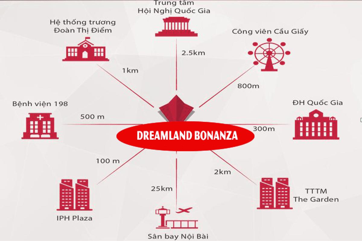 Liên kết Chung cư Dreamland Bonanza 23 Duy Tân