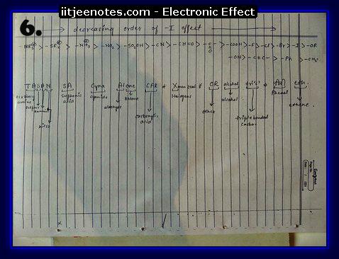 Electronic Effect6
