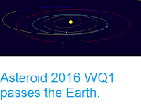 http://sciencythoughts.blogspot.co.uk/2016/11/asteroid-2016-wq1-passes-earth.html