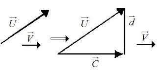 Componentes ortogonais (Componentes de um vetor)