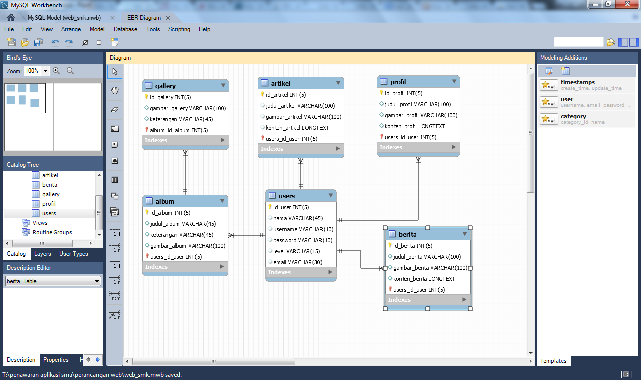 mysql er diagram relationship [ 1280 x 760 Pixel ]