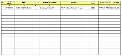 Format Buku Data Kelulusan Anak PAUD/ TK/ RA/ KB/ TPA