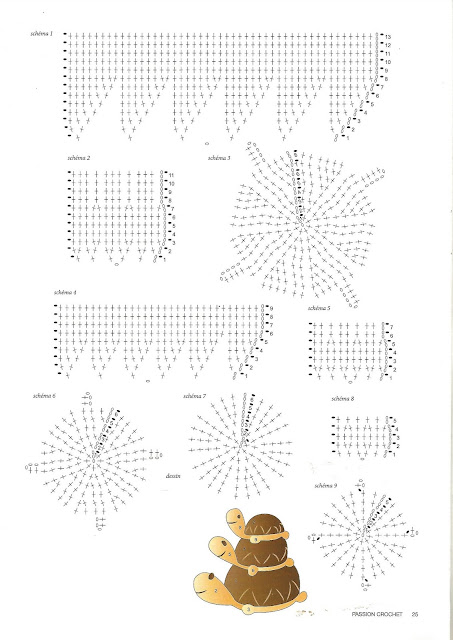 Diagramme tortue au crochet