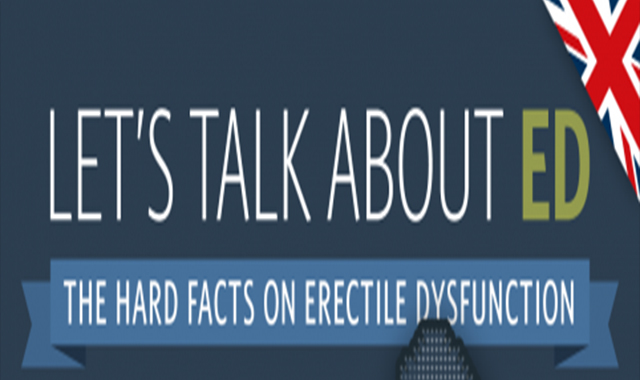 The Hard Facts About Erectile Dsyfunction